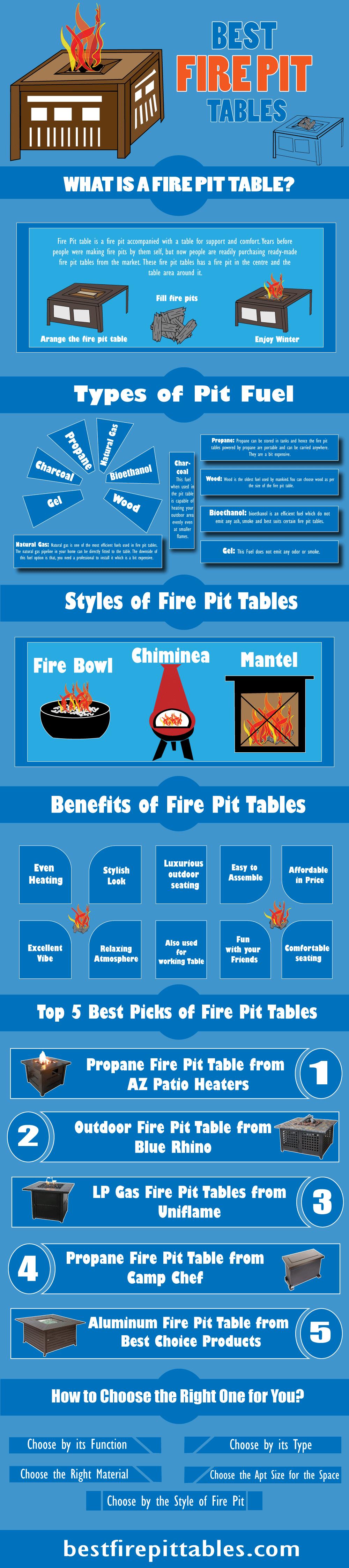 best-fire-pit-tables